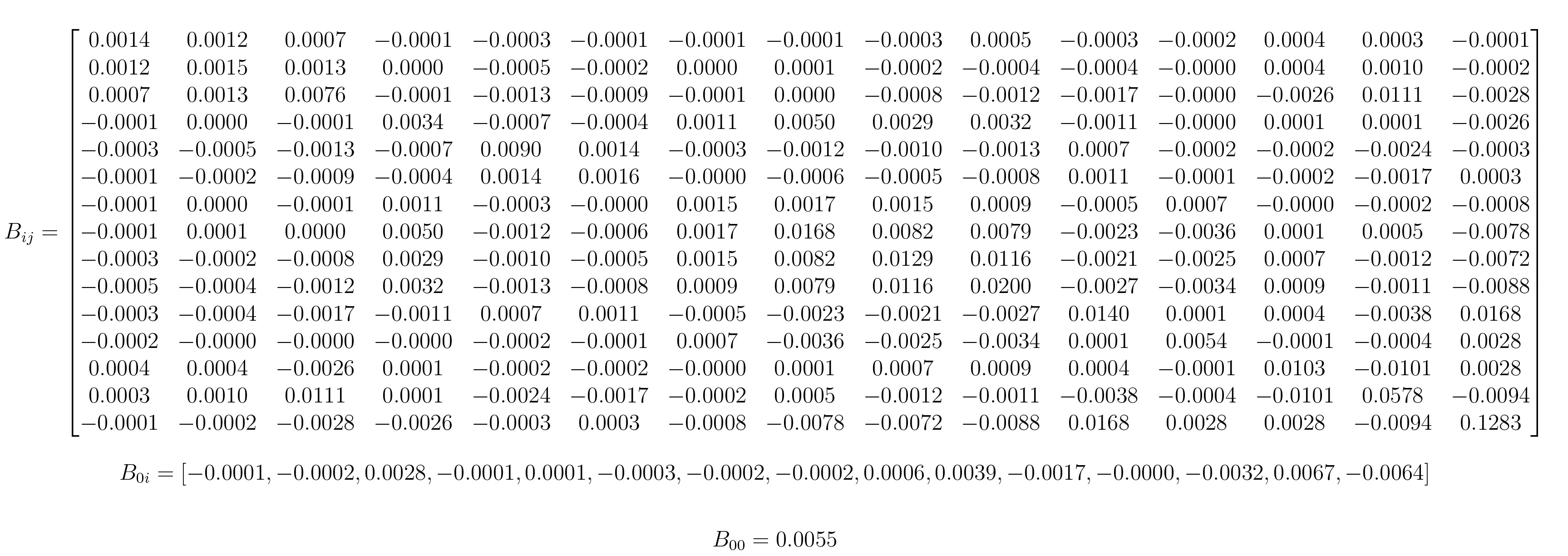 Power Systems and Evolutionary Algorithms - 15-Units System