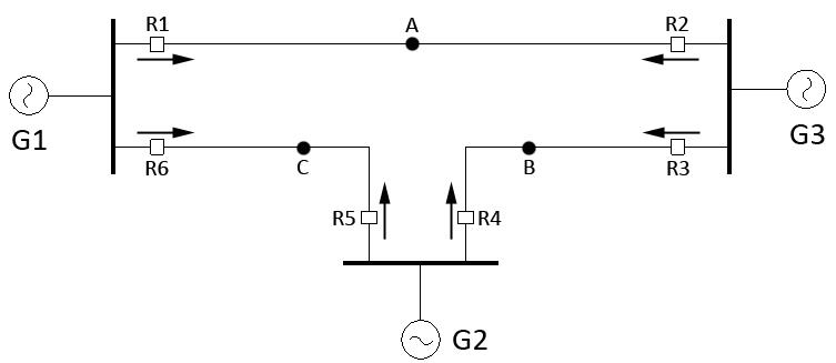 Power Systems and Evolutionary Algorithms - System I